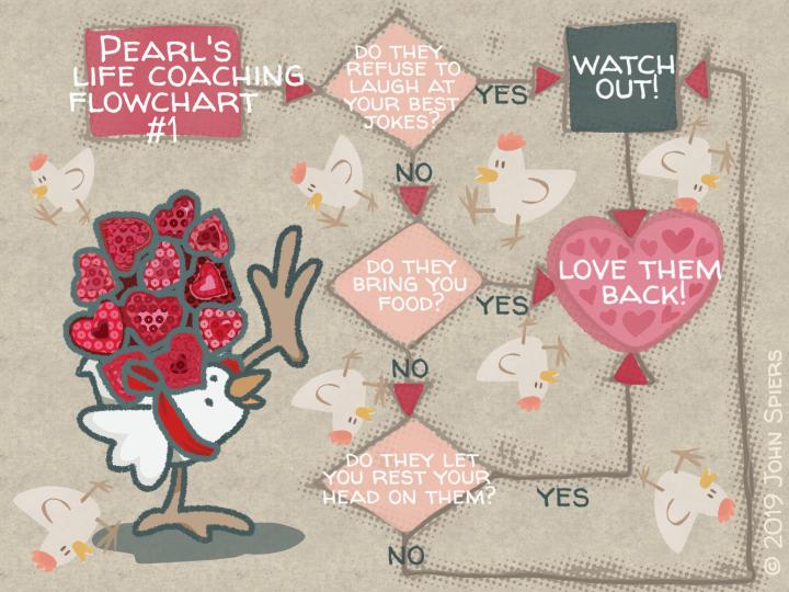 Pearl's Life Coaching Flowchart #1